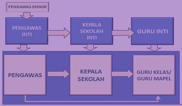 Download RPP Silabus Sejarah MA SMA SMK Kelas X Kurikulum 2013