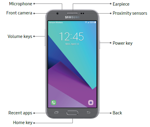 Samsung Galaxy J7 V Manual Pdf Download  Verizon