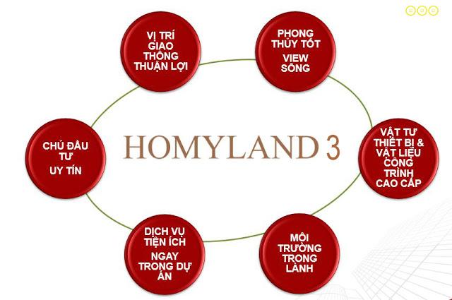 CĂN HỘ HOMYLAND 3 QUẬN 2