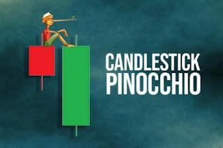 Candlestick dengan False Signal (Pinocchio candle)