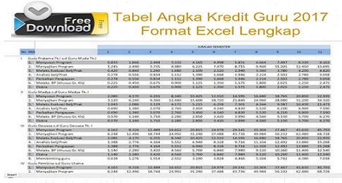 Unduh Tabel Angka Kredit Guru 2017 Format Excel Lengkap (Semua Golongan)