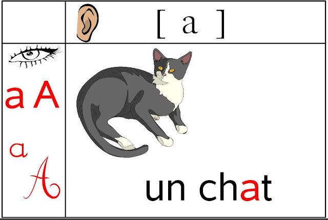 بطاقات حروف اللغة الفرنسية لتزيين القسم جاهزة للطبع