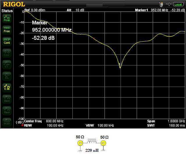 RF Bypass and  Filtration in a UHF VCO 29