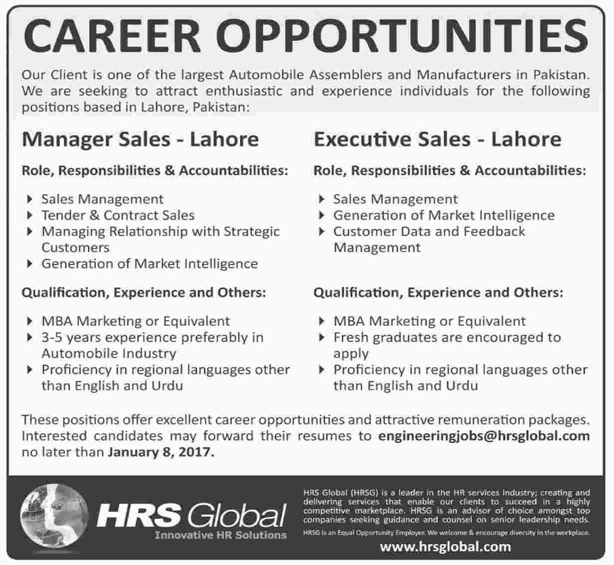 Jobs In HRS Global Lahore Based