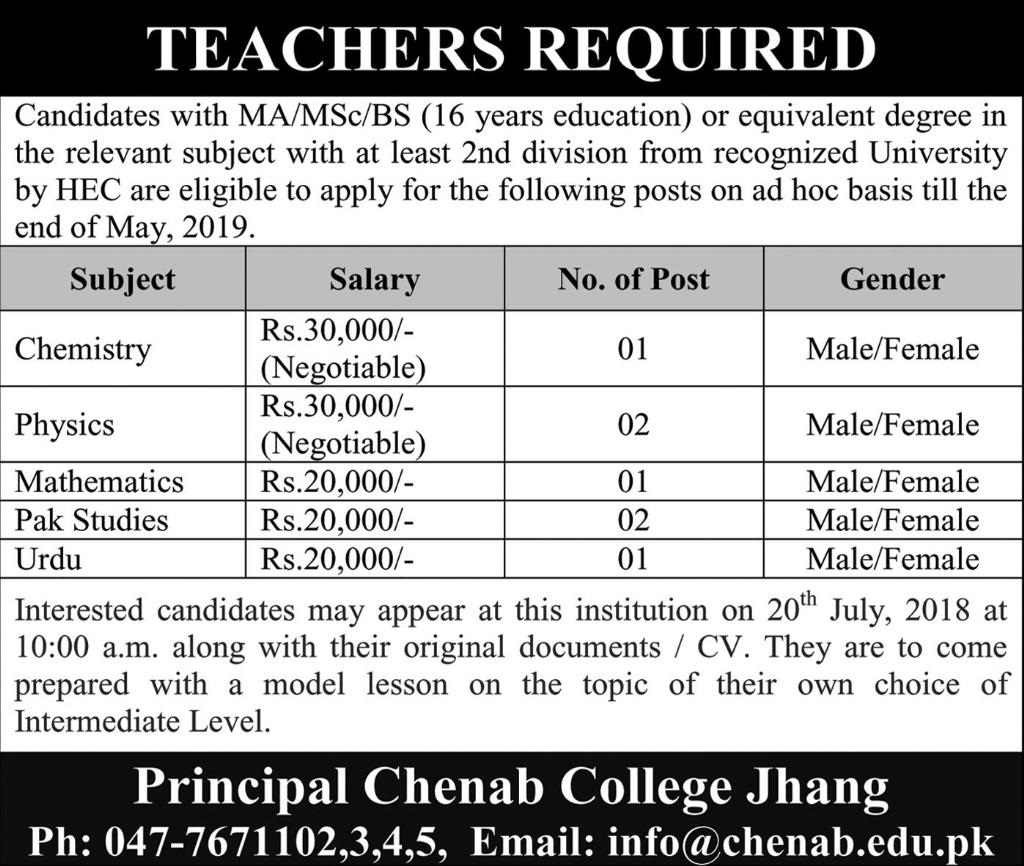 Latest Jobs in Chenab College Jhang for Teaching Staff Male - Female