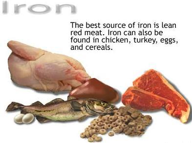 Superfoods Fitness And Nutrition Iron Rich Foods