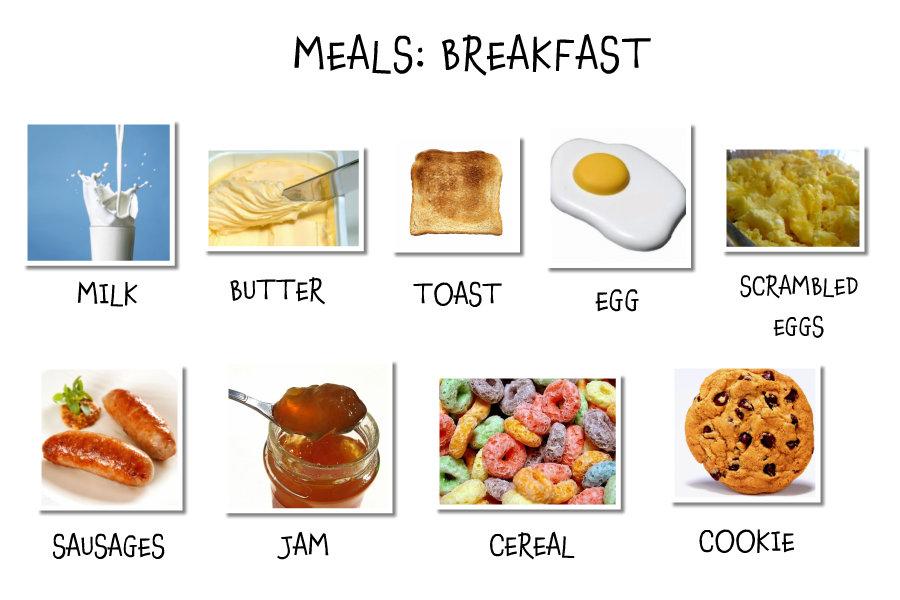 El Desayuno Americano En Ingles