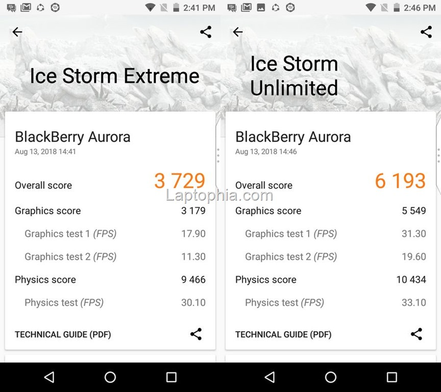 Benchmark 3DMark BlackBerry Aurora