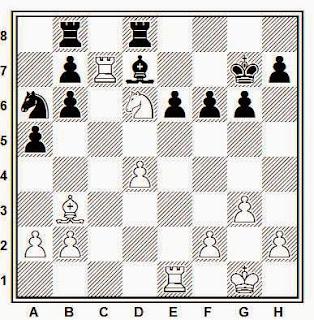 Posición de la partida de ajedrez Chunko - Relminter (Portugal, 1987)