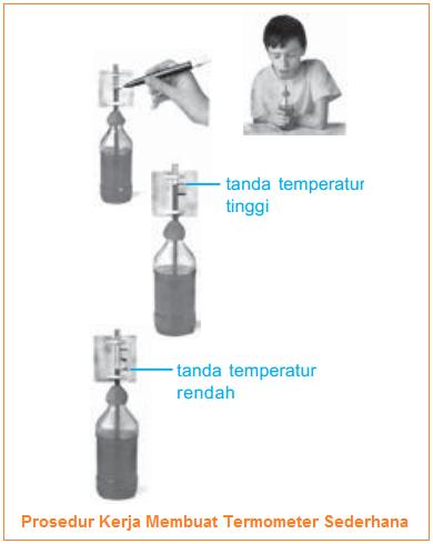 Prosedur Kerja Membuat Termometer Sederhana