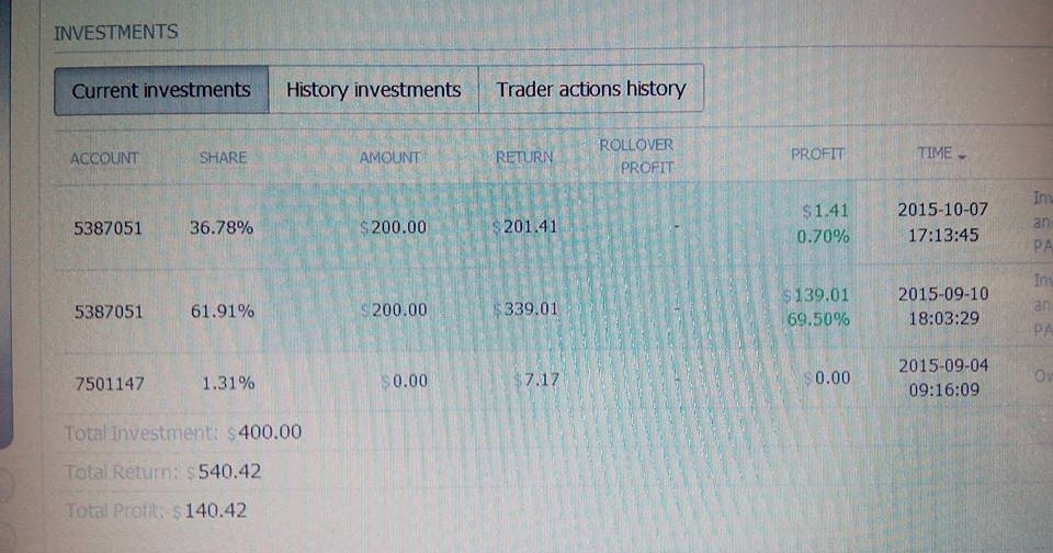 Forex pool account