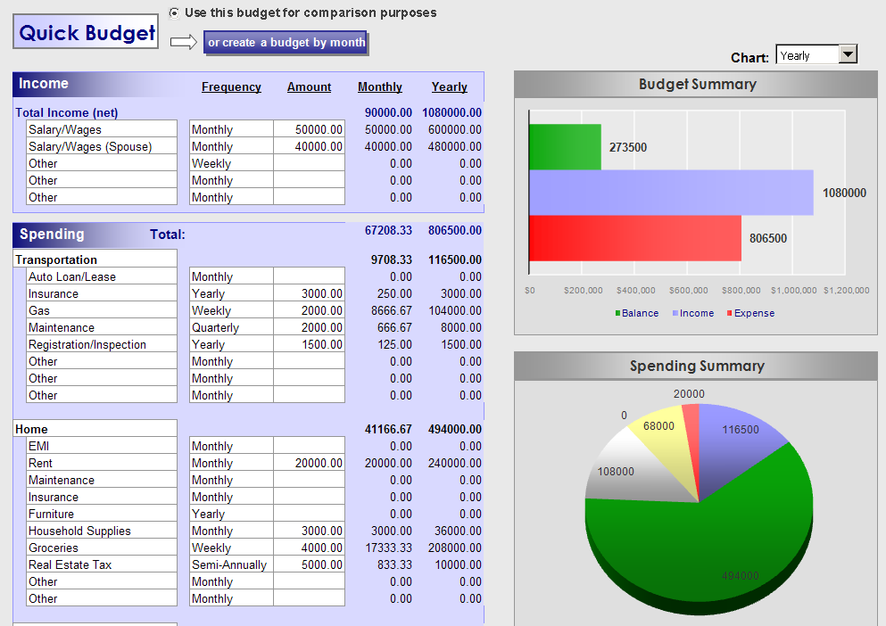 budget business plan excel tools