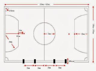 http://www.bacaansekolah.com/2013/12/ukuran-lapangan-futsal-standar.html