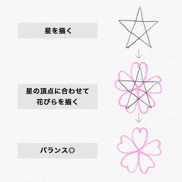 先生必見卒園卒業メッセージに使える定番の桜のイラストを簡単に