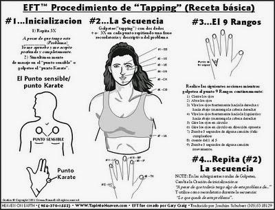Terapia de Ho'oponopono, eft y visualización