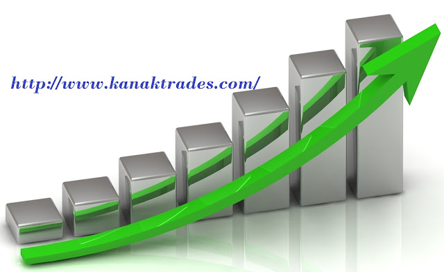 Get MCX Commodity Tips & Earn Up To 1 Lcs Per Day‎