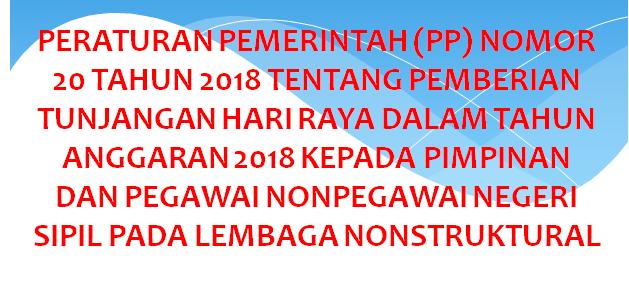 Tentang Pemberian Tunjangan Hari Raya Dalam Tahun Anggaran  PERATURAN PEMERINTAH (PP) NOMOR 20 TAHUN 2018 TENTANG PEMBERIAN TUNJANGAN HARI RAYA DALAM TAHUN ANGGARAN 2018 KEPADA PIMPINAN DAN PEGAWAI NONPEGAWAI NEGERI SIPIL PADA LEMBAGA NONSTRUKTURAL