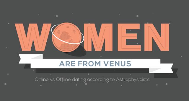 online vs offline dating game