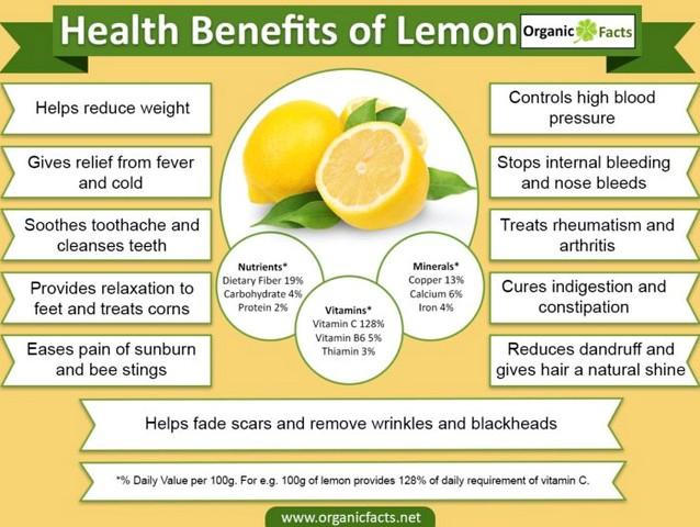 15 Khasiat Jeruk Lemon Untuk Kesehatan Tubuh Manusia