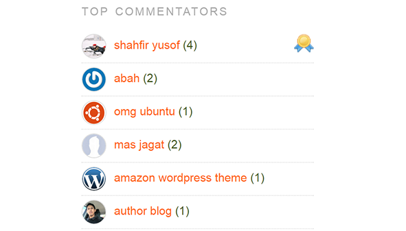 Blogger Top Commentators Widget