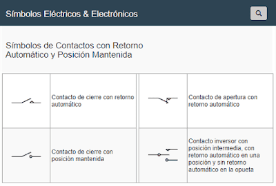 Símbolos de Contactos con Retorno Automático y Posición Mantenida