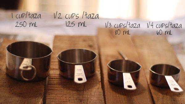 Matem ticas o cocina 3 eso estudia matem ticas en la for Cocinar 1 taza de quinoa