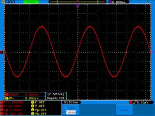 Sinal produzido pelo gerador de funções GF1, revisão A. Com a amplitude definida para 1V, valor pico-a-pico, não se observa qualquer tensão de 'offset'.