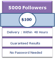 5000 buy real twitch viewers