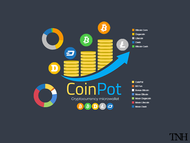 Invest In A Bitcoin Mining Pool Bitcoin Video Faucet – Vigesima