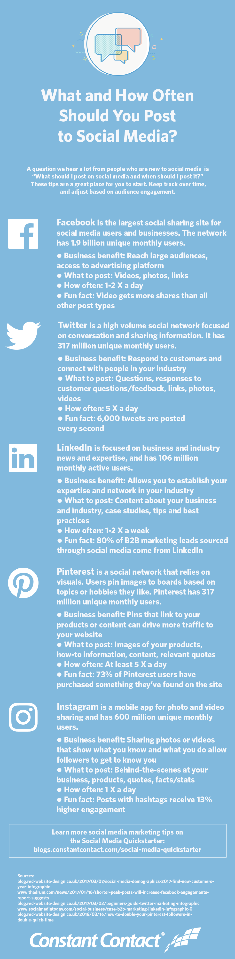 What And How Often To Post On Social Media? - #infographic