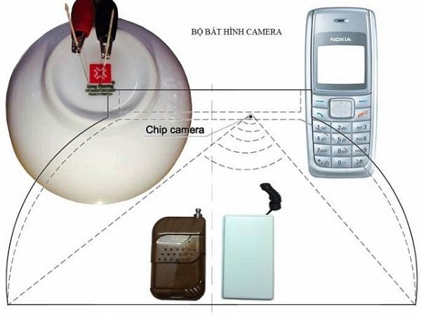 cách sử dụng điện thoại dùng bát đĩa hình