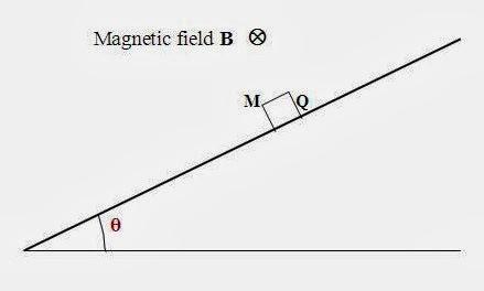 Physicsplus: October 2013