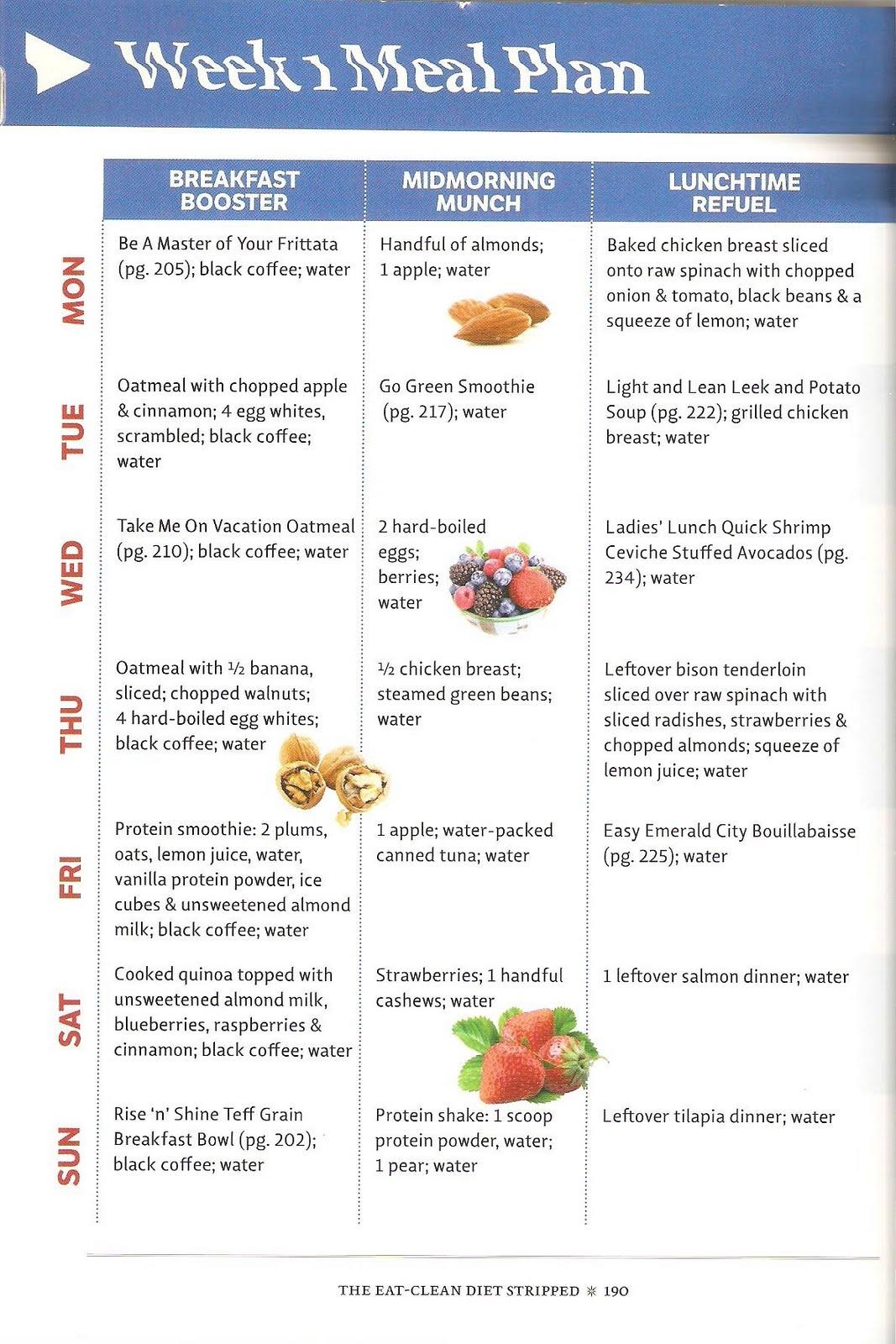4 Day Diet Plans: Eat Clean Stripped Diet- 4 Week Plan