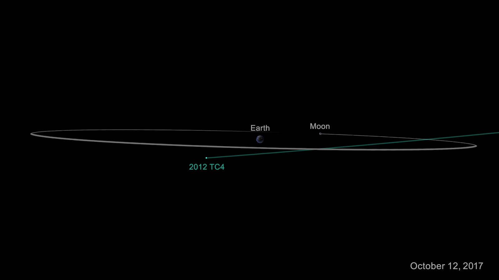 Orbiter ch Space News: 2017-07-23