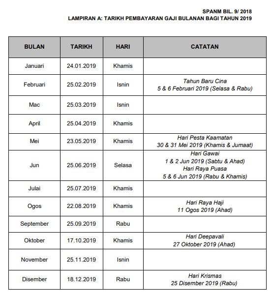 Jadual Tarikh Pembayaran Gaji Penjawat Kerajaan 2019