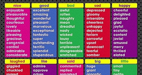 Bombastic words for english essay spm
