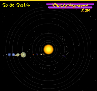Maths, Science, Arts... Year 5: Our Solar System - Learn ...