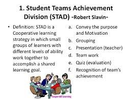 Students Team Achievement Division (STAD) method in Speaking