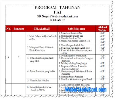 Prota PAI Kelas 5 SD/MI Kurikulum 2013 Revisi 2018