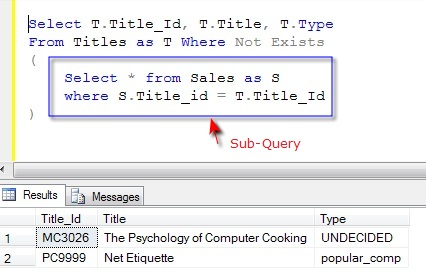 Sub-Query and Main Query Relation
