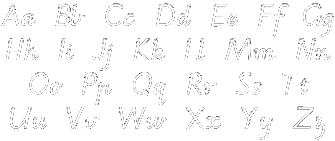 Victorian Modern Cursive Worksheets - Coffemix
