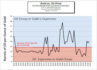 Oil-vs-Gold.jpg