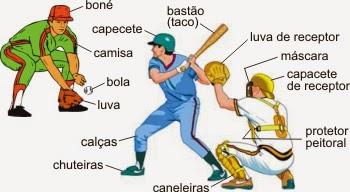 Beisebol, Regras, Origens e Evolução do Beisebol