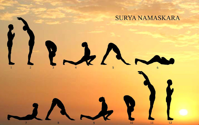 Surya Namaskar Yoga Steps and Benefits