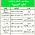 جدول برنامج امتحان البكالوريا الجزئية لشعبة العلوم التجريبية 2016