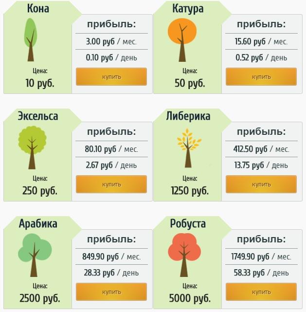 игра для заработка денег деревья