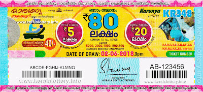 "Keralalottery.info, ""kerala lottery result 2 6 2018 karunya kr 348"", 2 June 2018 result karunya kr.348 today, kerala lottery result 2.6.2018, kerala lottery result 02-06-2018, karunya lottery kr 348 results 02-06-2018, karunya lottery kr 348, live karunya lottery kr-348, karunya lottery, kerala lottery today result karunya, karunya lottery (kr-348) 02/06/2018, kr348, 2.6.2018, kr 348, 2.6.18, karunya lottery kr348, karunya lottery 2.6.2018, kerala lottery 2.6.2018, kerala lottery result 2-6-2018, kerala lottery result 02-06-2018, kerala lottery result karunya, karunya lottery result today, karunya lottery kr348, 2-6-2018-kr-348-karunya-lottery-result-today-kerala-lottery-results, keralagovernment, result, gov.in, picture, image, images, pics, pictures kerala lottery, kl result, yesterday lottery results, lotteries results, keralalotteries, kerala lottery, keralalotteryresult, kerala lottery result, kerala lottery result live, kerala lottery today, kerala lottery result today, kerala lottery results today, today kerala lottery result, karunya lottery results, kerala lottery result today karunya, karunya lottery result, kerala lottery result karunya today, kerala lottery karunya today result, karunya kerala lottery result, today karunya lottery result, karunya lottery today result, karunya lottery results today, today kerala lottery result karunya, kerala lottery results today karunya, karunya lottery today, today lottery result karunya, karunya lottery result today, kerala lottery result live, kerala lottery bumper result, kerala lottery result yesterday, kerala lottery result today, kerala online lottery results, kerala lottery draw, kerala lottery results, kerala state lottery today, kerala lottare, kerala lottery result, lottery today, kerala lottery today draw result"