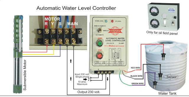 Star Delta Motor Connection Diagram Ceiling Fan Wiring 2 Switches Remote Automatic Water Level Controller (230volt, 25amp) - Electrical Blog