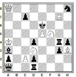 Problema ejercicio de ajedrez número 842: Mate en 2 de Valentín Marín y Llovet (Tidskrift för Schack, 1909)