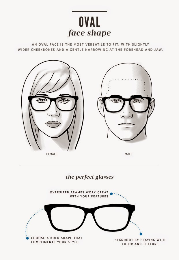 What Style Glasses Frames For Face Shape : How to Choose Sunglasses for Your Face Shape - What Lizzy ...
